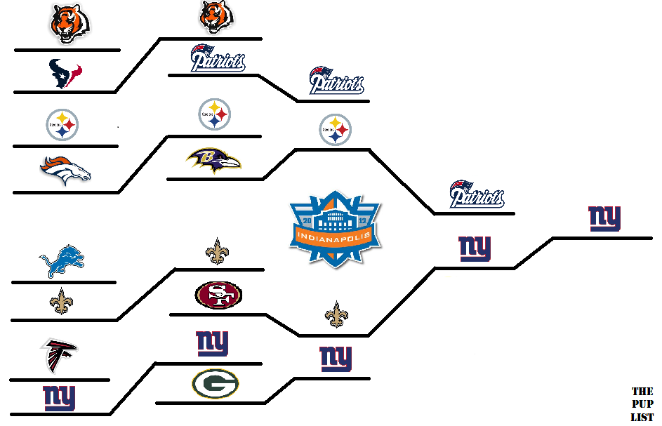 the pup list�s 20112012 nfl playoff predictions � the pup